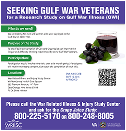 VA Study - Grape Juice